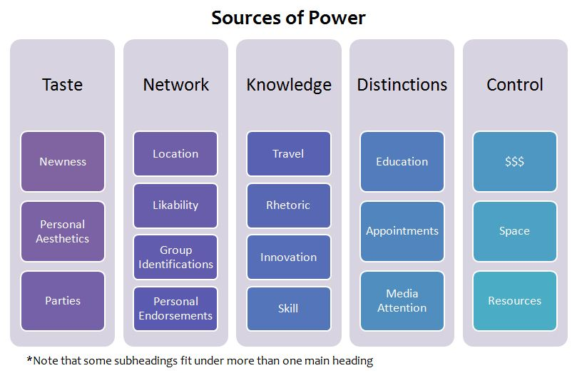 Power_Sources