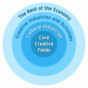 creative economy 1