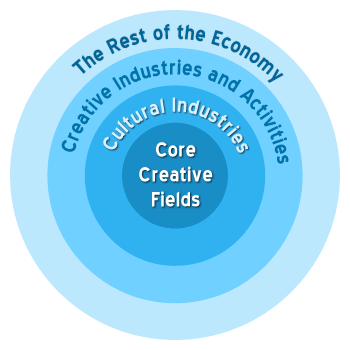 creative economy 1