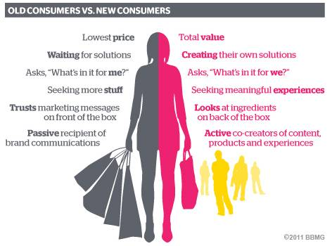 how cosmetics worked with demographic and psychographic approaches Difference between differentiated marketing strategy and concentrated  approaches both are  difference between differentiated marketing strategy and.