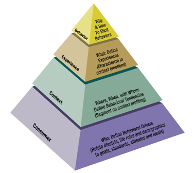 pyramid_4_small_0