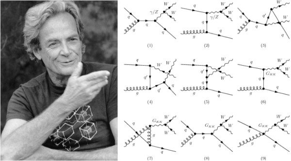 "Richard Feynman, with his seminal invention, the ""Feynman diagrams"""