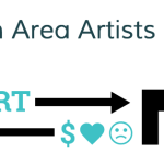 A New Survey for Houston Artists