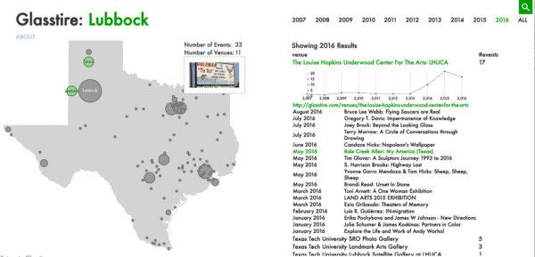 map-lubbock
