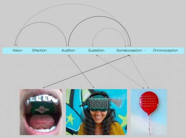 Play-a-grill, Echolocation Headphones, and PopMatrix Aisen Caro Chacin