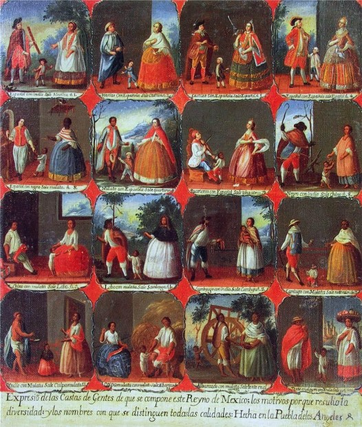 Anonymous 18th century Mexican casta painting