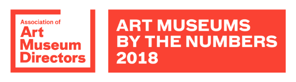Art Museums By the Numbers report by the Association of Art Museum Directors logo