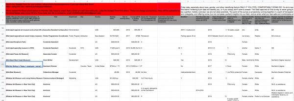 Museum Salary spreadsheet