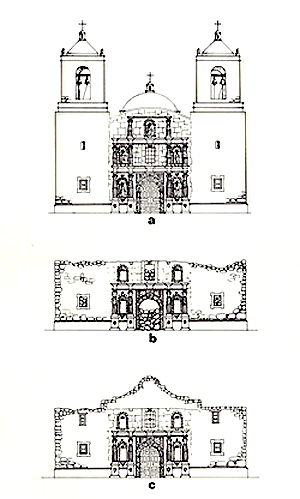 Plans of the Alamo church