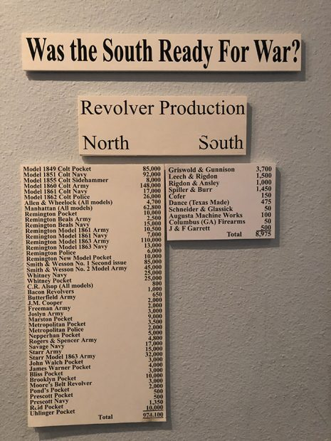 Was-The-South-Ready-for-War? Revolver Production-chart-Texas-Civil-War-Museum-White-Settlement-TX